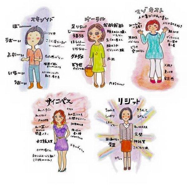 5つのディフェンスパターンイメージイラスト 女性バージョン