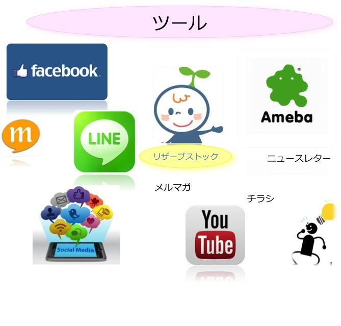http://image.reservestock.jp/pictures/3308_M2FlNjhiMjliOGM4N.jpg