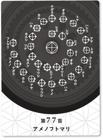 カタカムナ音伝カードウラ面 第77首